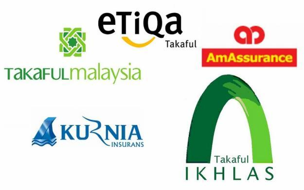 Best Medical Insurance Plans Malaysia 2020 - Insurans Malaysia